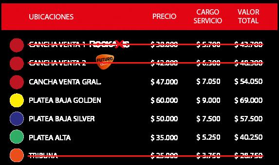Slipknot - 30 de Septiembre Movistar Arena
